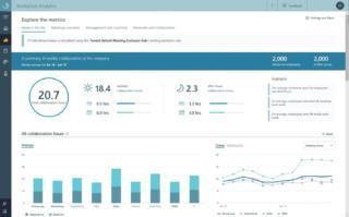 workplace analytics screengrab