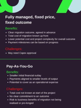 fully-managed-vs-payg